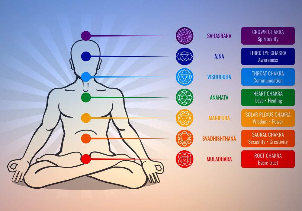 renklerin-tedavi-edici-özellikleri